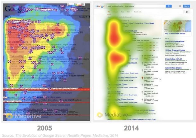 google heatmap